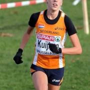Championnats d'Europe de Cross-country